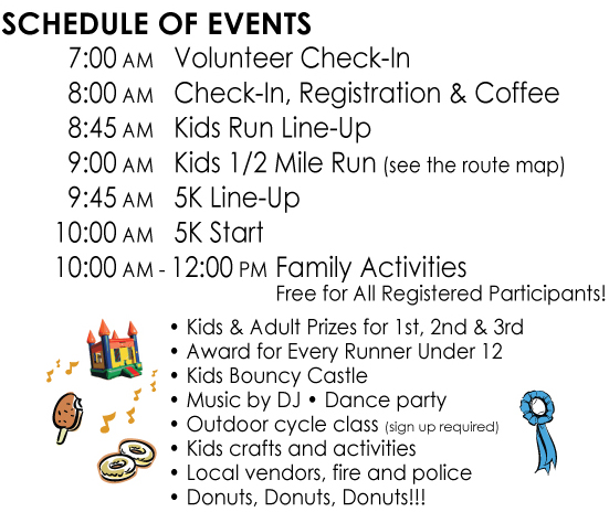 Annual 5k Race 2010 Schedule of Events